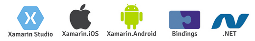developer:rhinomobile:xamarin_tools.png