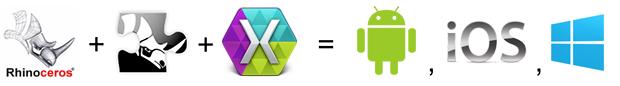 developer:rhinomobile_banner_color.png