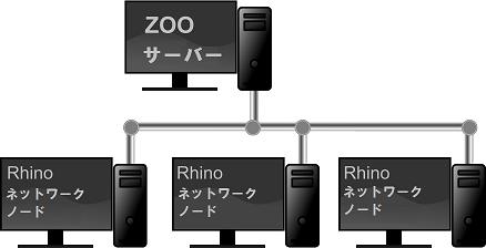 ja:zoo:zooserver2j.png