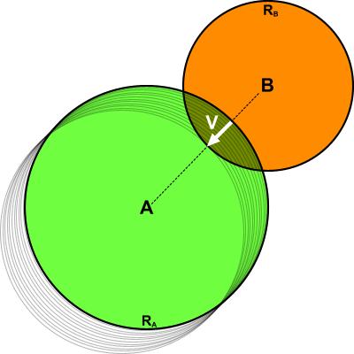 legacy:en:circlepackingalgorithm.png