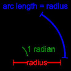 legacy:en:radian.png