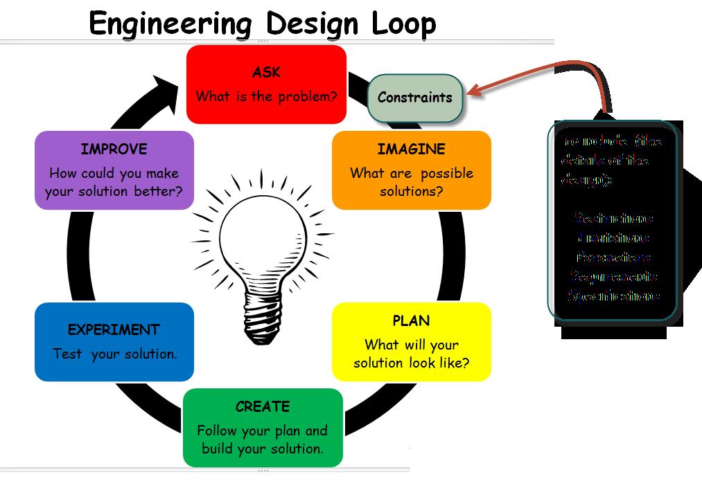 people:design_loop_bk.png