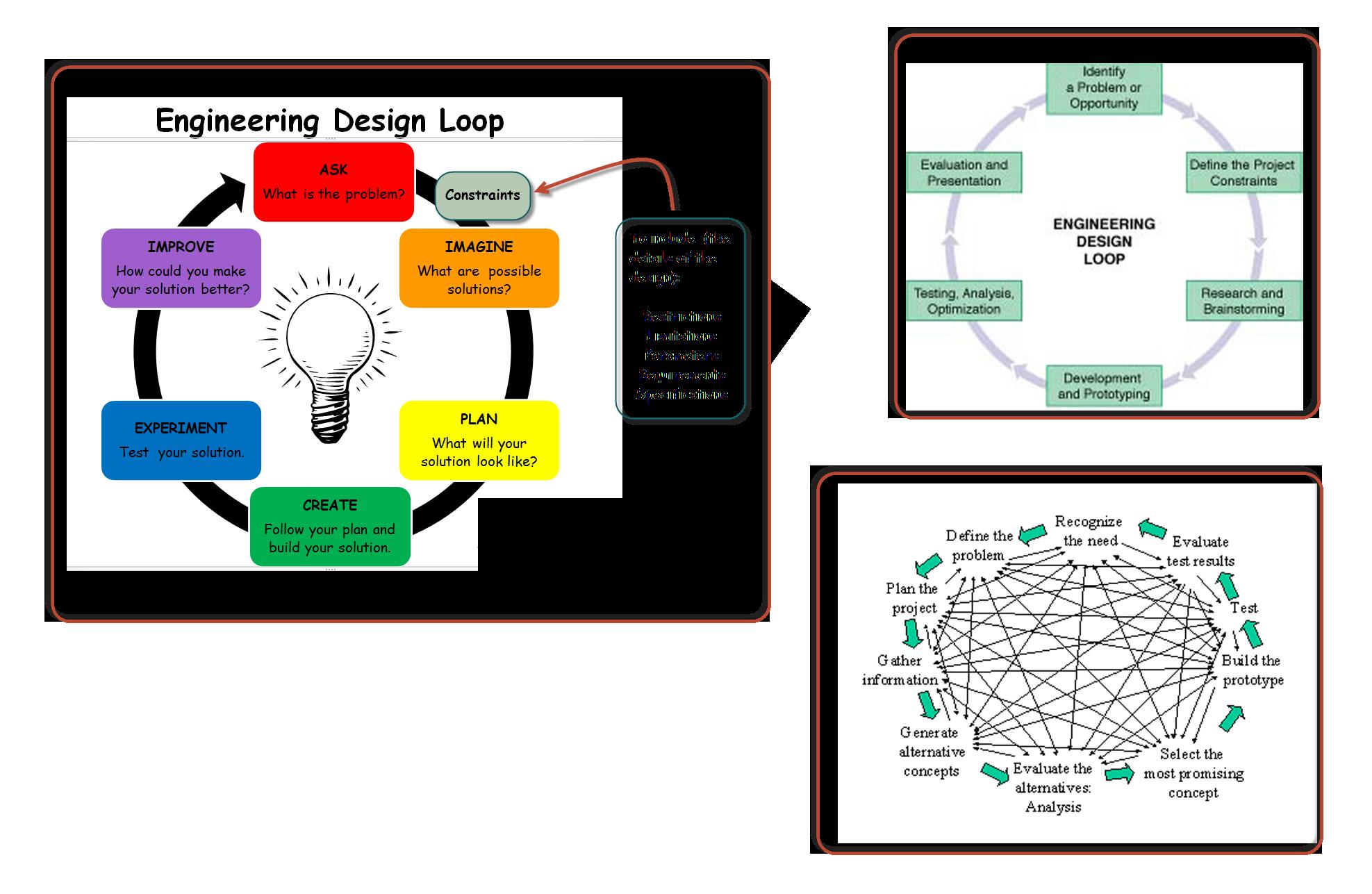 people:design_loop_images.png