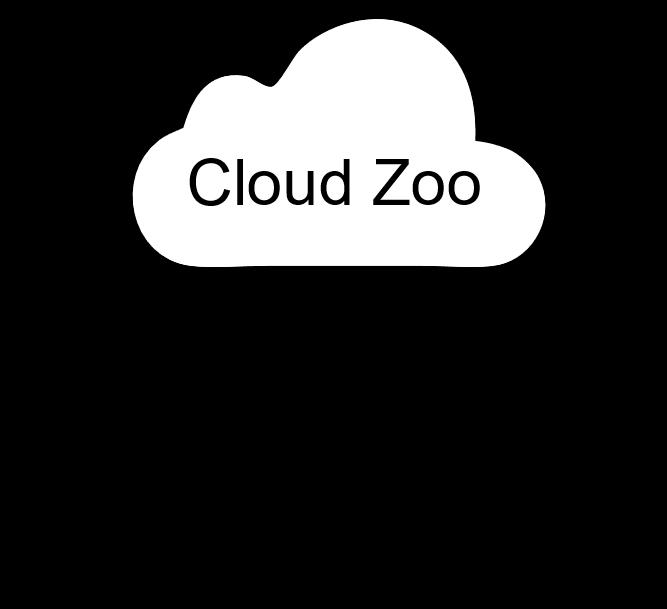  Rhino 6 for Windows Licensing Methods
