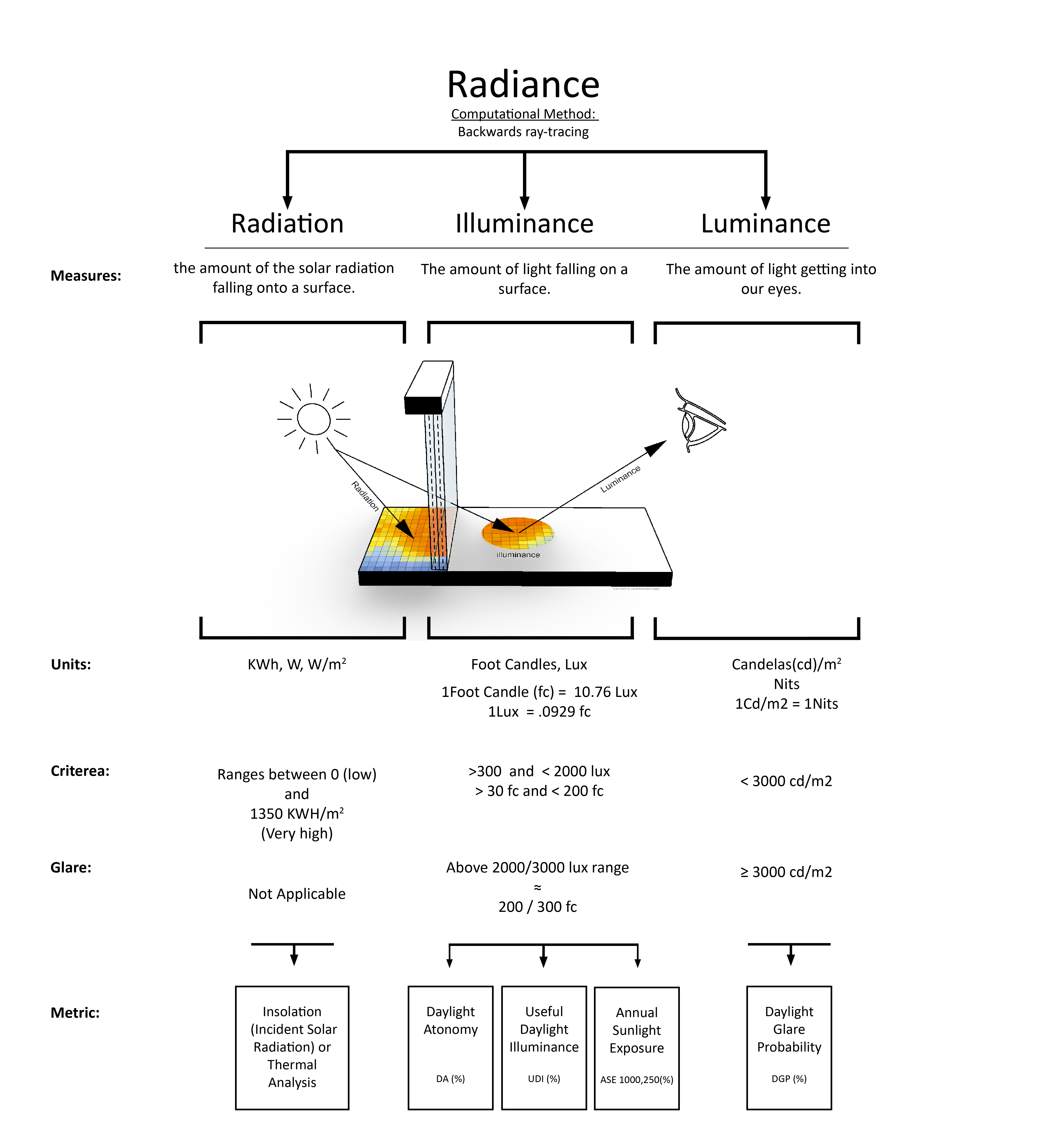 rhino:architecture:home:understanding_lux.png