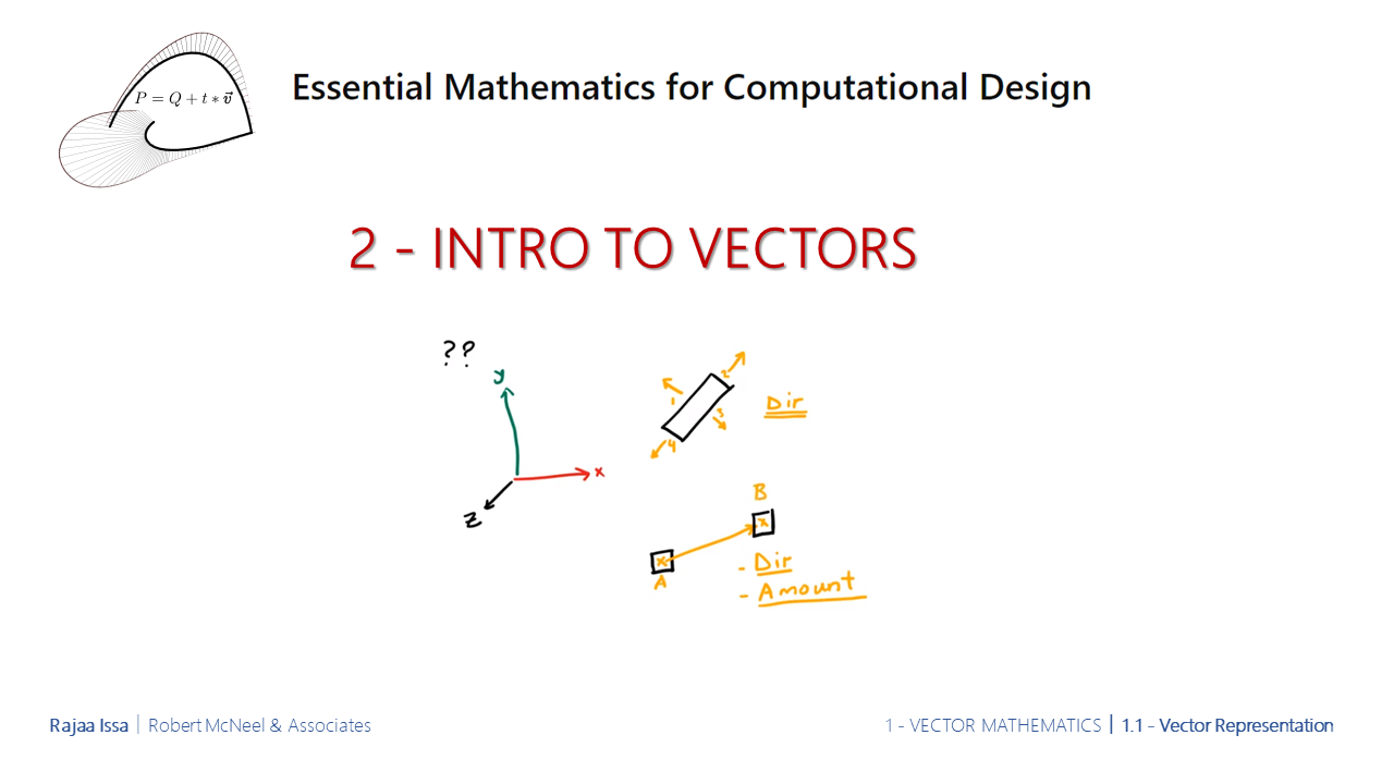 rhino:home:2-intro_to_vectors.png