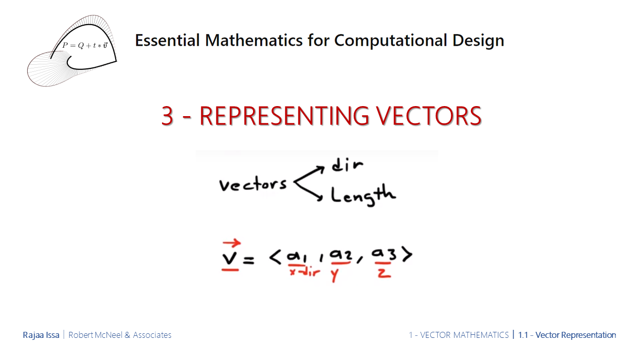 rhino:home:3-representing_vectors.png