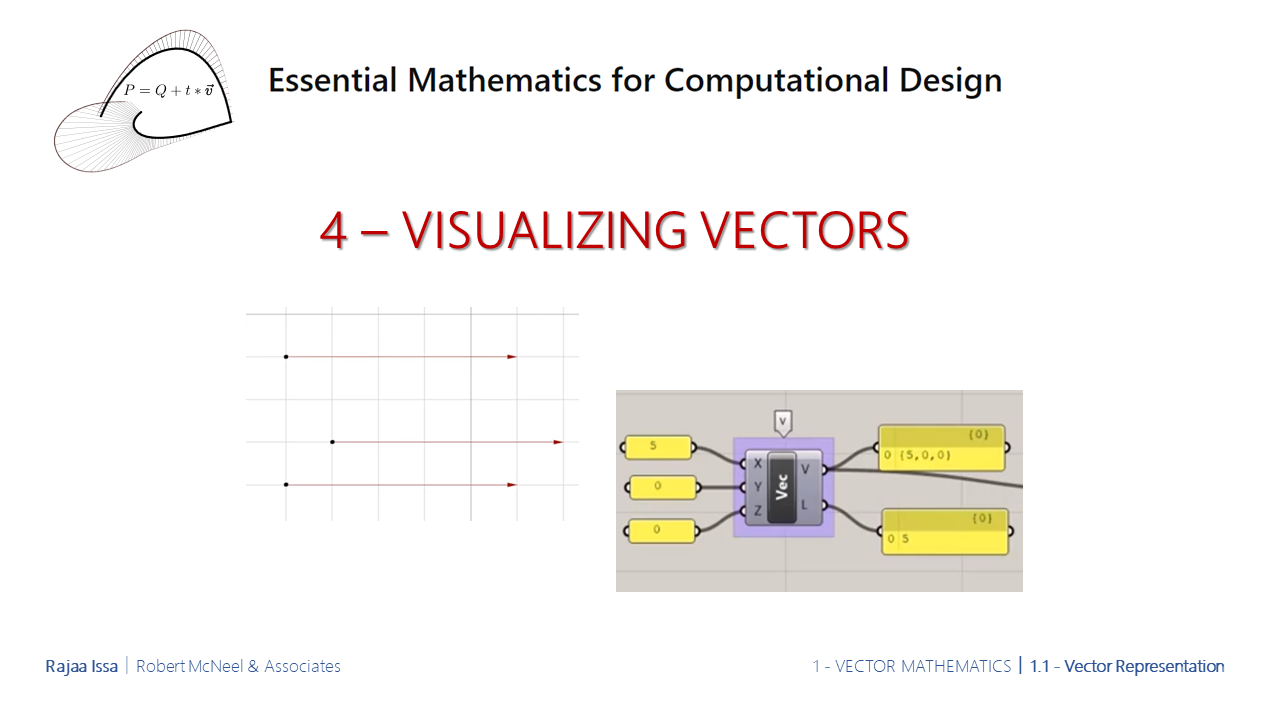 rhino:home:4-visualizing_vectors.png