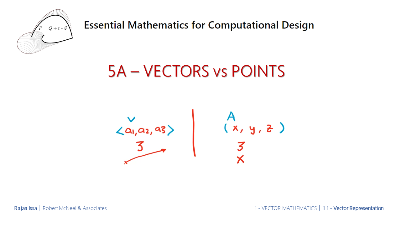 rhino:home:5a-vectors_vs_points.png