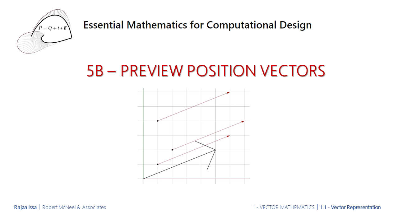 rhino:home:5b-preview_position_vectors.png