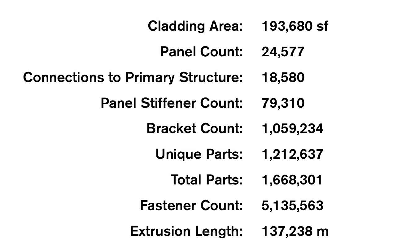 webinars:statistics.jpg