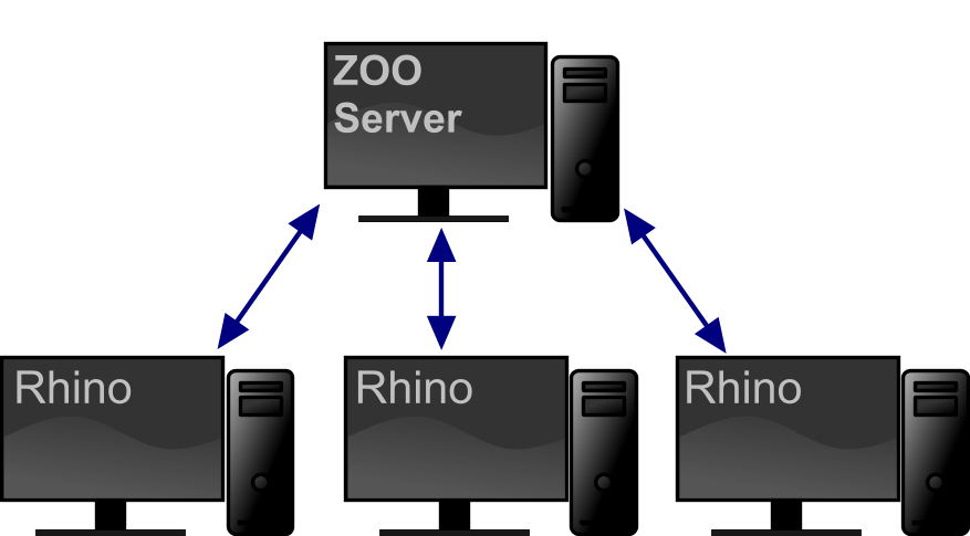 zoo:home:zooserver.png