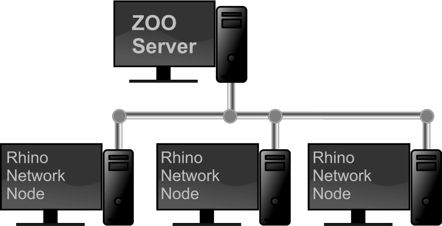 zoo:home:zooserver2.png
